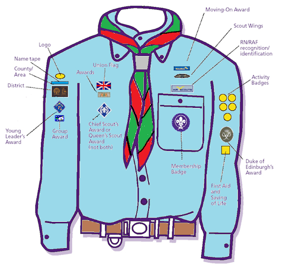 Explorer Scout Badge Positions